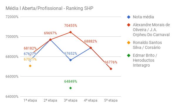 SHP_media_I_Prof_5