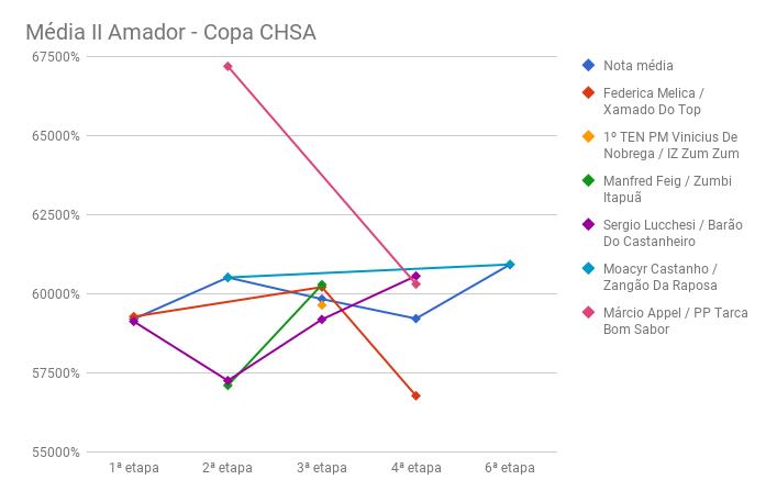 6_CHSA_media_II__amador
