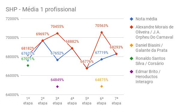 7SHP-media1-prof