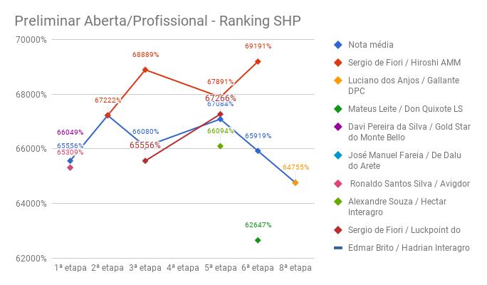 SHP_8-preliminar_profissional