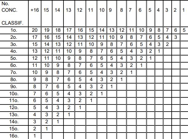 ranking_CBH_tabela