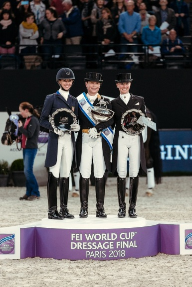 FEI World Cup™ Dressage Final Paris Saturday