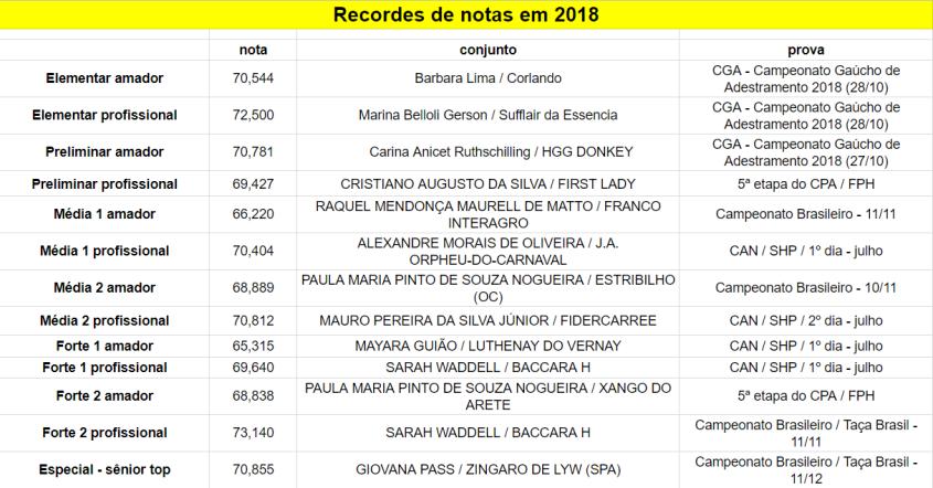 RECORDES_2018-11-25