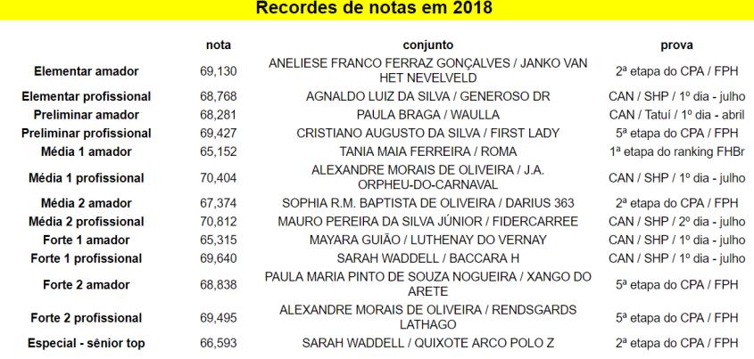 RECORDES_2018-2