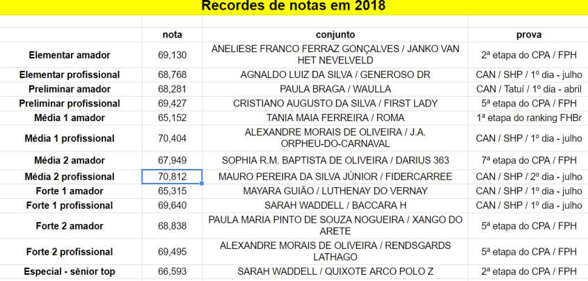 RECORDES_2018-0818