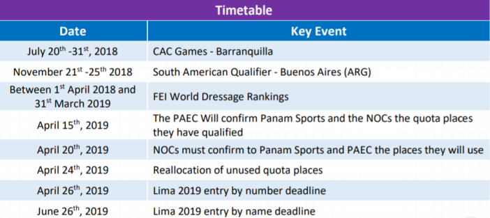 Lima_2019-timetable