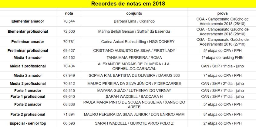 RECORDES_2018-11-04
