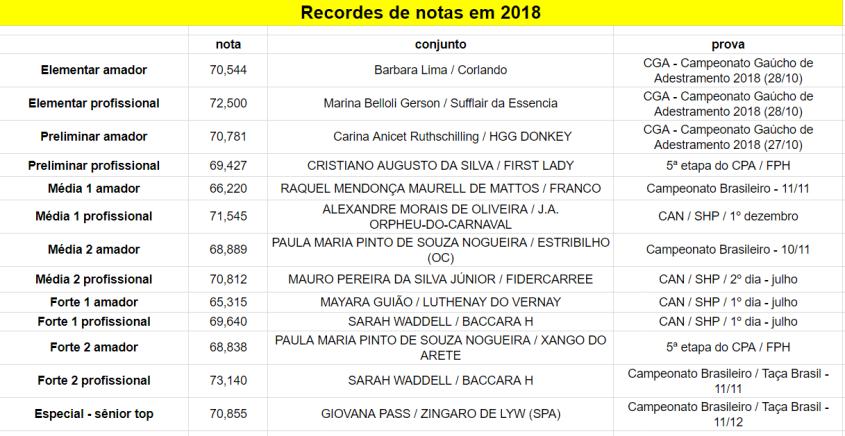 RECORDES_2018-12-01