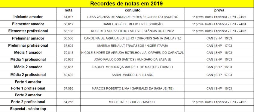 Recordes_2019-03-24