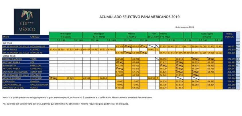 acumulado_Mexico