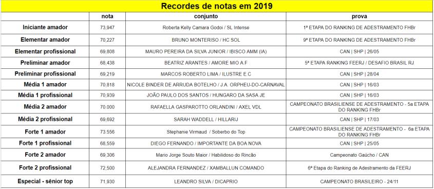 recordes_2019-12-31